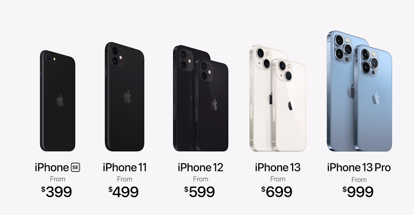 Стоимость iPhone 13 и более ранних моделей, продающихся в  2021 году (данные официальной презентации Apple от 14 сентября 2021 года.